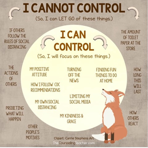 What Can I Control